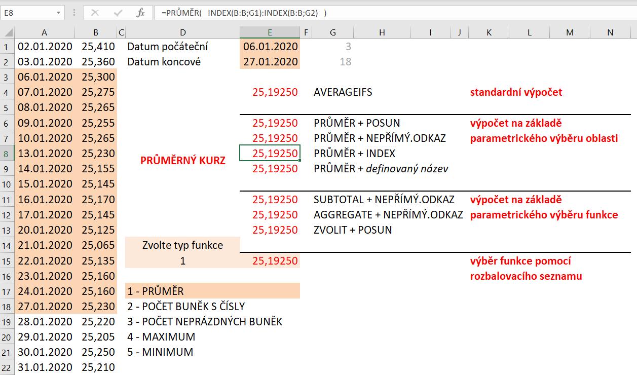 dynamický výběr oblasti dat pro výpočty