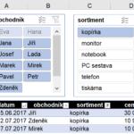 Excel - filtrování dat pomocí nástroje PRŮŘEZ