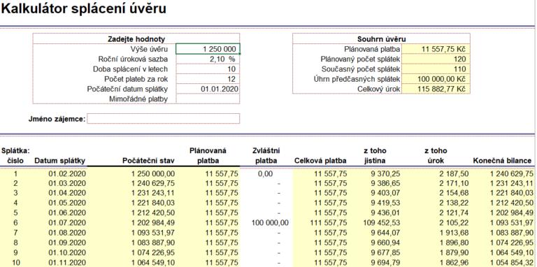 Kalkulátor splácení úvěru s rozšířenými možnostmi