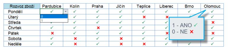 Excel - maska uživateslkého formátování