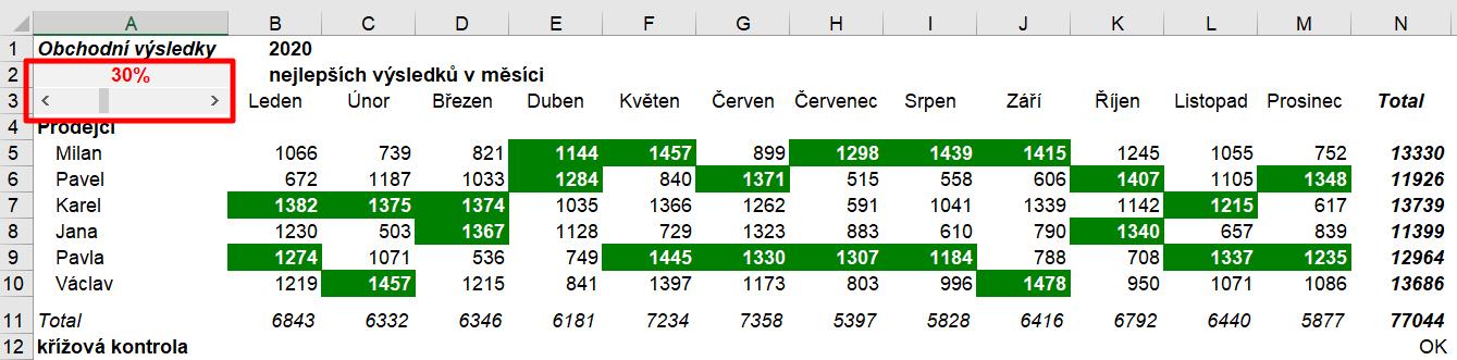 Excel - podmíněné formátování maximálních hodnot