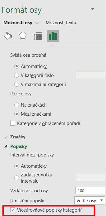 Excel - víceúrovňové (hierarchické) popisy osy kategorií