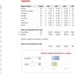 Excel - krabicový graf pro zobrazení  rozpětí hodnot