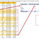 Excel - kontingenční tabulky (03)