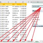 Excel - kontingenční tabulky (01)
