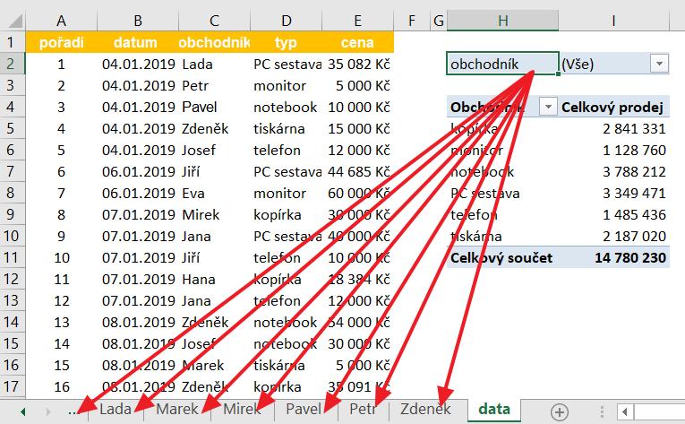 Kontingenční tabulky - výběr na základě filtru