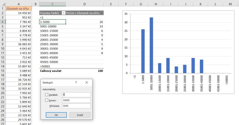 Frekvenční analýza - kontingenční tabulka