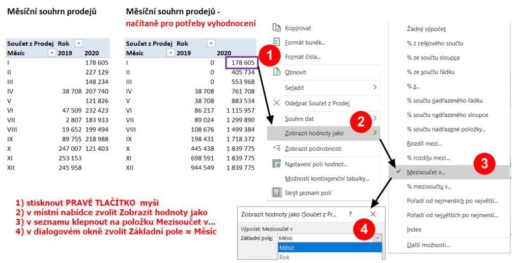 excel - kontingenční tabulky - průběžný součet