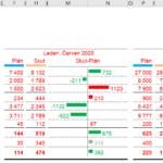 Excel - pokročilé textové grafy