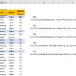 Excel - univerzální funkce SOUČIN.SKALÁRNÍ (1)