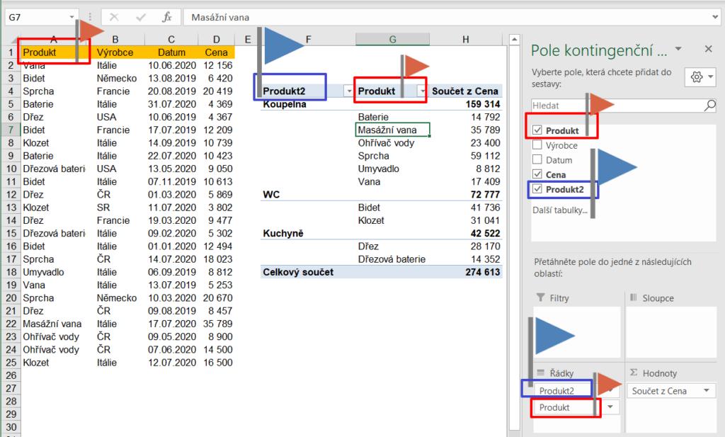 Excel - kontingenční tabulka - vlastní seskupení