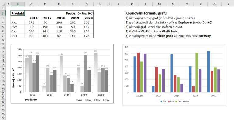 Excel - rychlé kopírování formátu grafu