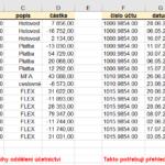 Excel - rychlé doplnění hodnot do prázdných buněk