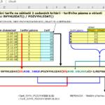Excel - vyhledávací funkce - 25 řešených příkladů