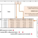 Excel - 3 způsoby vložení parametru do výpočtu